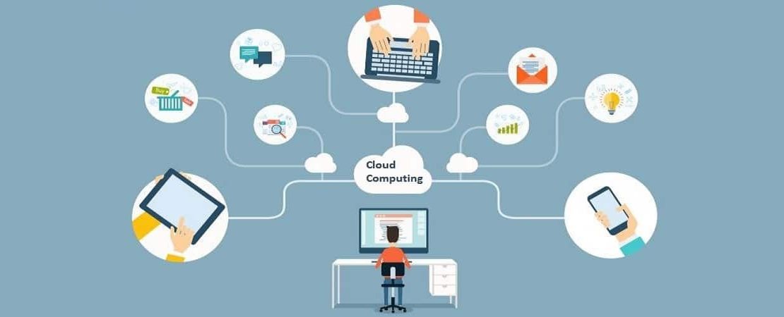 The Power of Cloud Computing