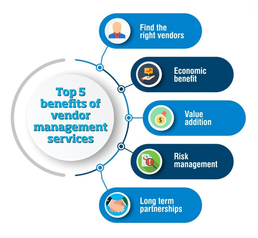 benefits of vendor management