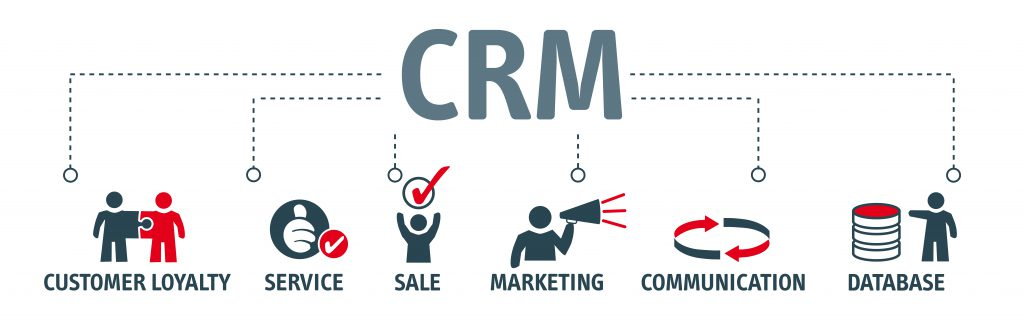 crm-cycle