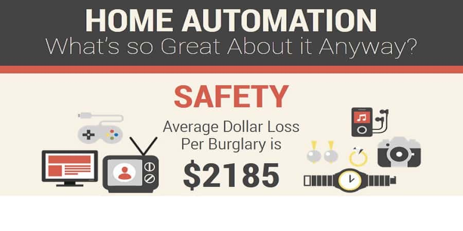 home-automation-featured