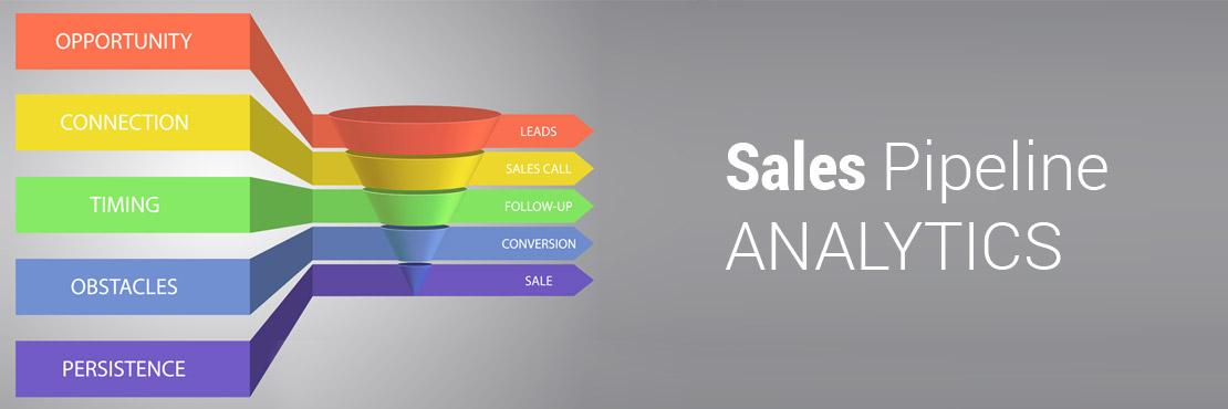 Sales Pipeline Analytics